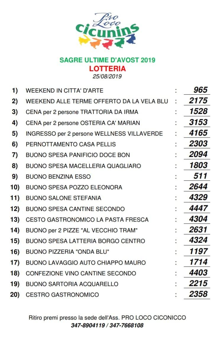 I numeri vincenti alla Lotteria Sagre de Ultime di Avost 2019